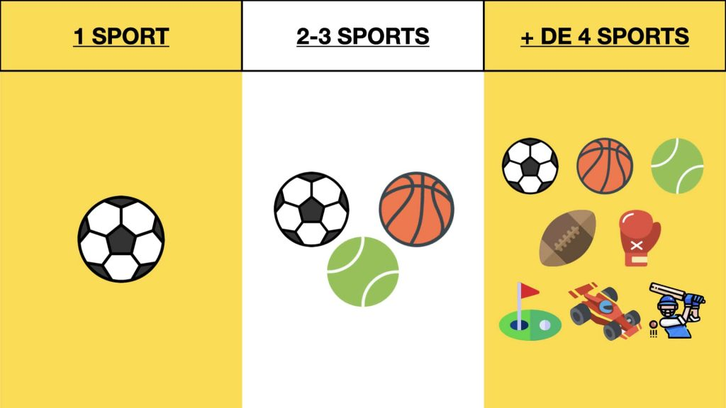 Parier sur un sport ou plusieurs sports ?